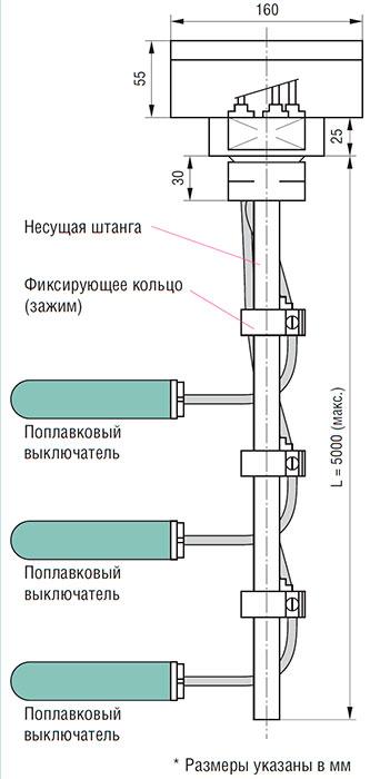 Схема работы поплавковых датчиков
